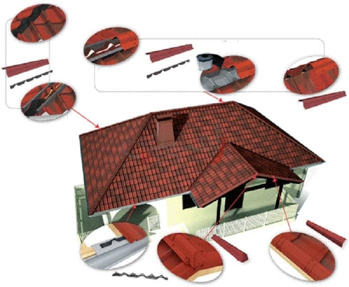 عکس-ساخت-ویلا-نوع-پوشش-سقف-ویلا